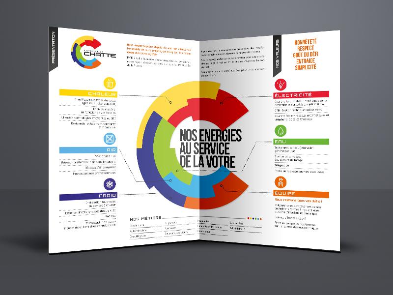 réalisation plaquette 2 volets, Entreprise Chatte | Travail Associé Agence Communication Lyon et Valence