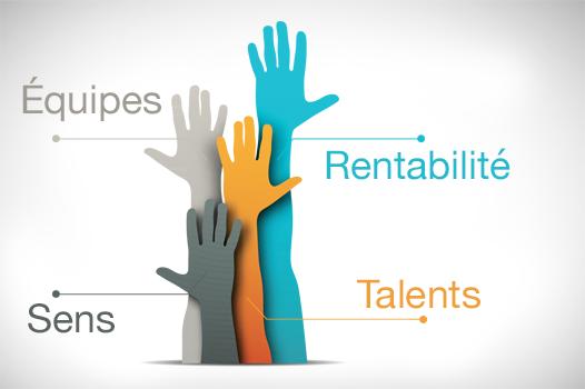 Communication interne - Cohésion d'équipe - Performance d'entreprise - Travail Associé