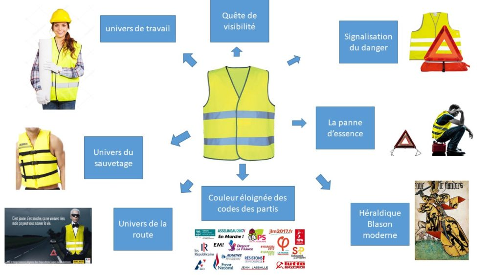 jaune communication